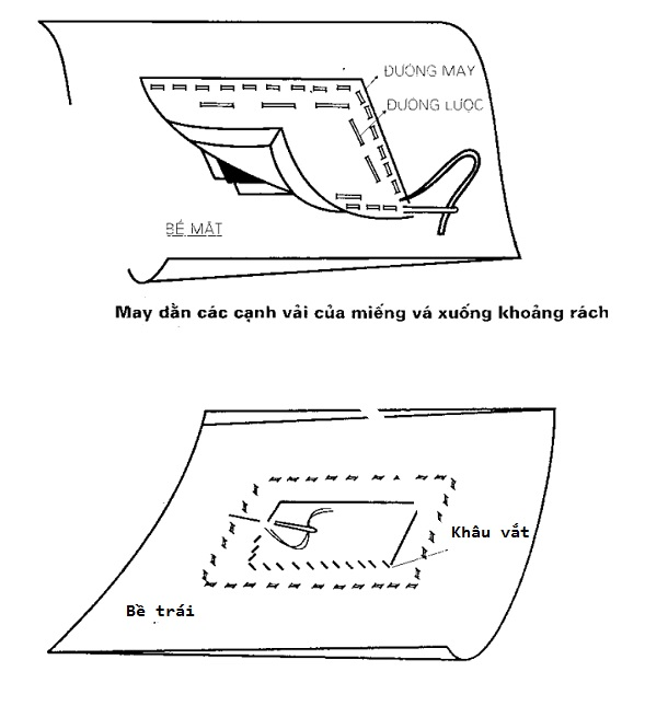 Học cách vá quần áo