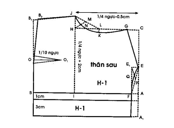 Học cắt may áo đầm có đường ráp ngang eo