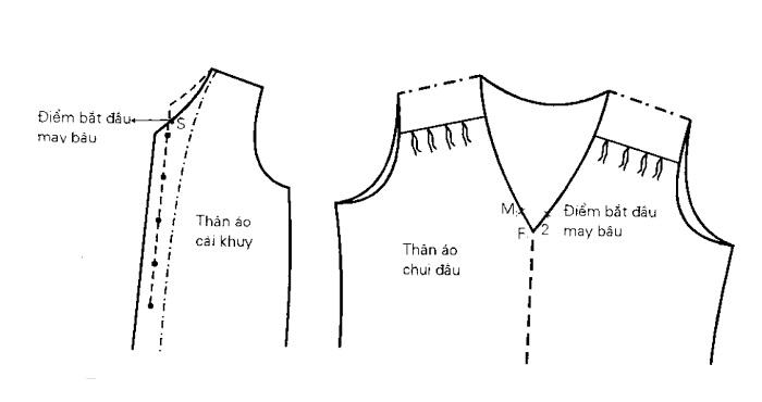 Hướng dẫn cắt may bâu cà vạt