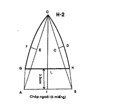 Công thức cắt may nón tai bèo