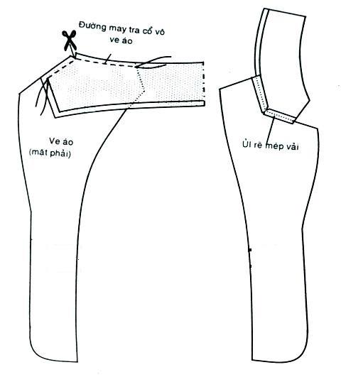 Hướng dẫn may tra cổ áo vest