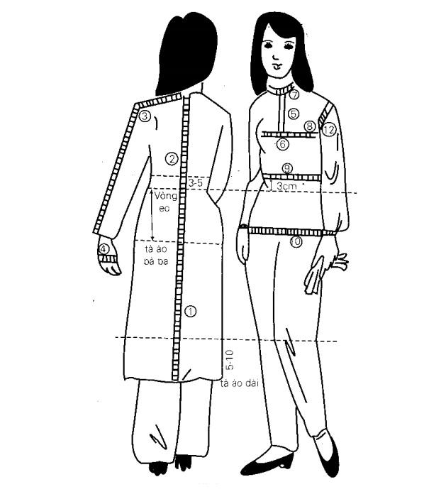Lý thuyết cơ bản về áo bà ba và áo dài tay liền