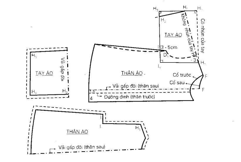 Công thức cắt may áo căn bản nách vuông
