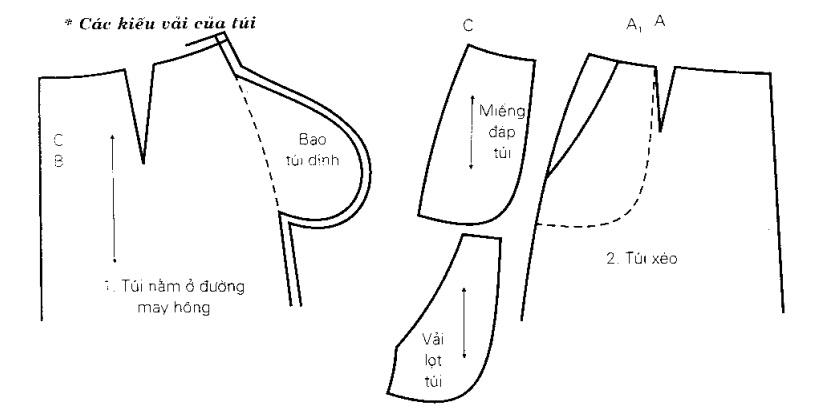 Công thức cắt may váy thẳng
