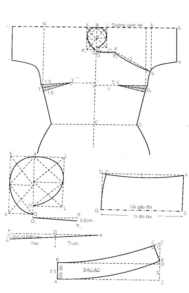 Hướng dẫn may áo dài tay liền chi tiết