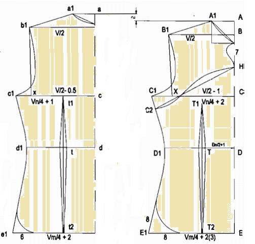 Dạy cắt may áo sẩm bâu tà tròn xẻ từ eo xuống
