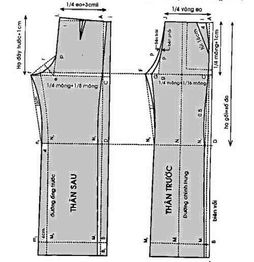 Cắt may quần tây lưng rời ống thẳng cho nam