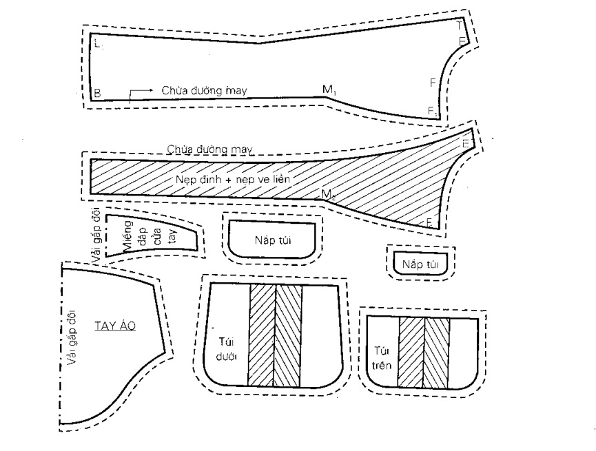 Công thức cắt may áo bốn túi