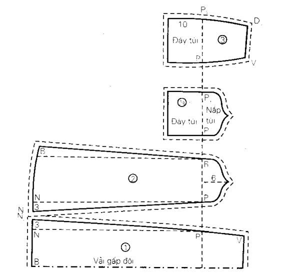 Dạy cắt may váy có đường ráp dọc túi ngầm