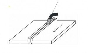 Cách hàn gấp mép các kim loại mỏng