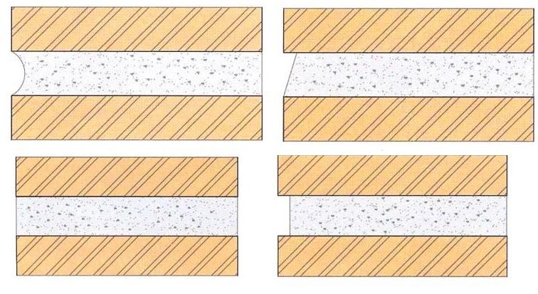 Nguyên tắc và kỹ thuật xây gạch