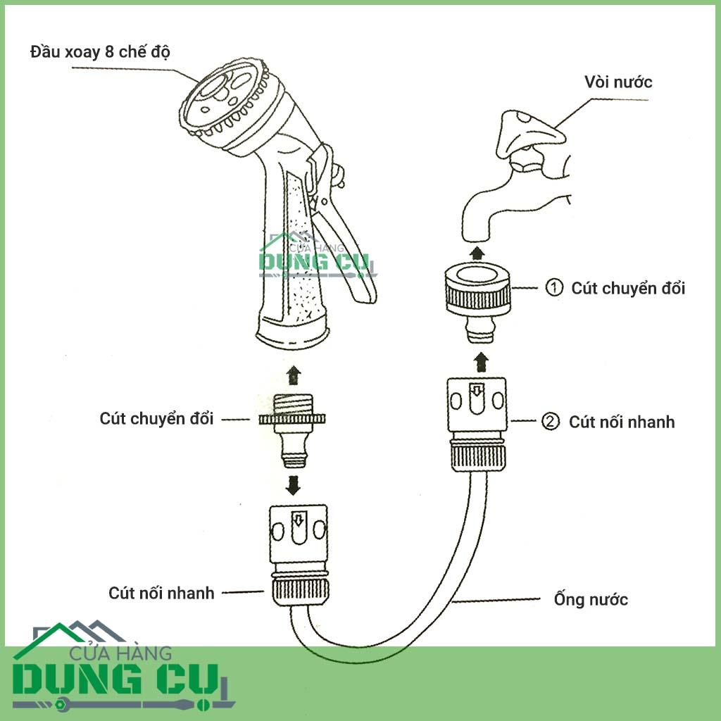 Bộ vòi tưới đa năng 8 chế độ tưới xịt rửa