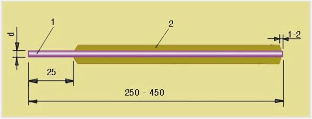 Cách chọn đường kính que hàn trong hàn que