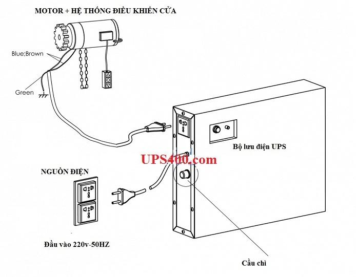 Hướng dẫn sử dụng bình lưu điện cửa cuốn đúng cách
