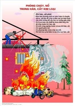 Cháy khi hàn và các giải pháp phòng cháy an toàn