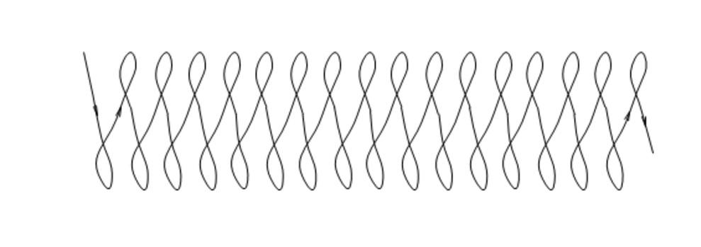 Kỹ thuật hàn CO2 với dây lõi thuốc