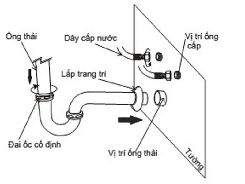5 bước lắp chậu rửa mặt đúng kỹ thuật