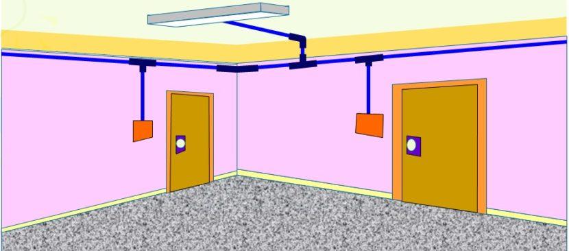Kinh nghiệm lắp đặt hệ thống điện trong nhà an toàn
