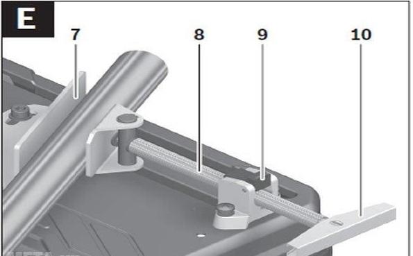 Hướng dẫn sử dụng máy cắt sắt