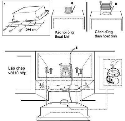 Hướng dẫn lắp đặt máy hút mùi;