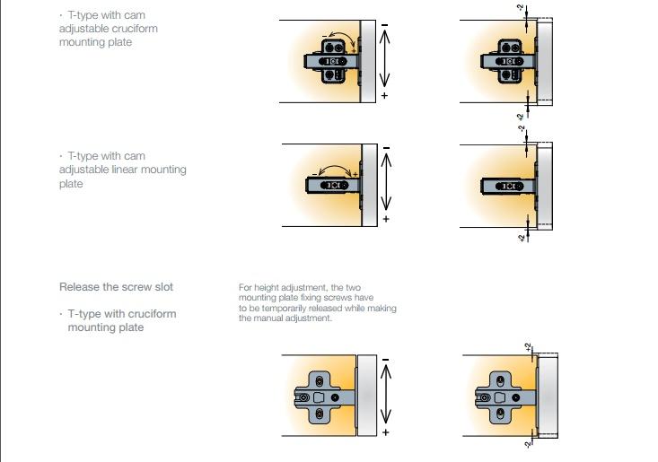 Cách khắc phục bản lề cửa gỗ xệ cánh và một số lưu ý