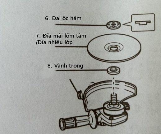 Cách tháo lắp máy mài