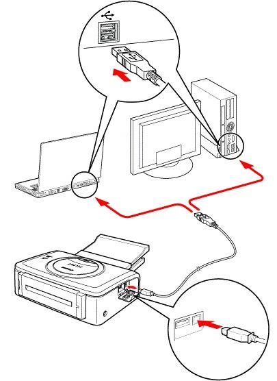 Cách sửa máy in không nhận lệnh in