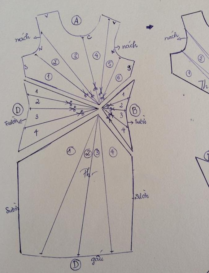 Cách thiết kê váy xoắn eo
