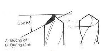 Tất tần tật những nguyên nhân làm Mũi khoan bị gãy khi khoan sắt